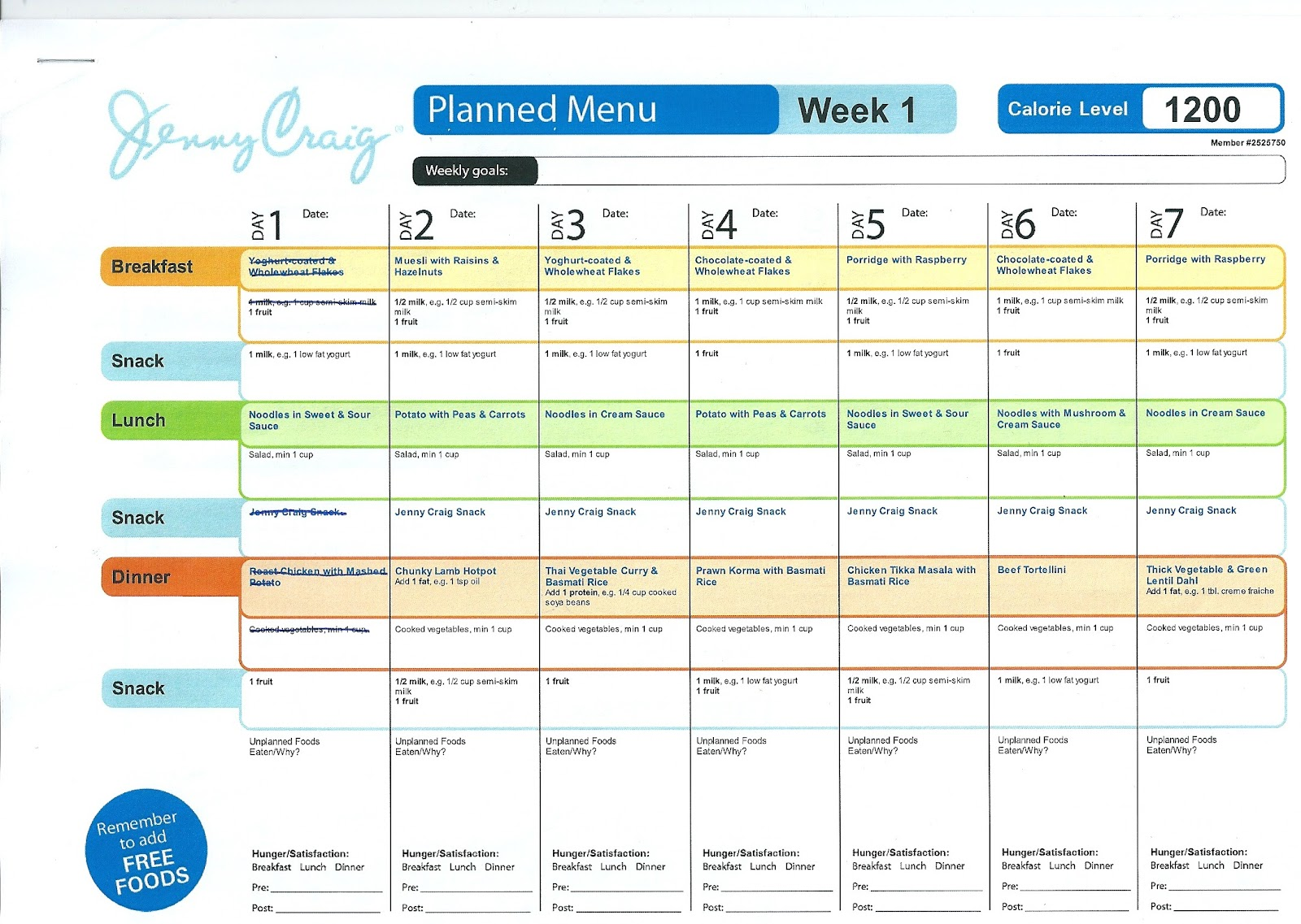 beachbody super trainers share 13 tips to jenny craig diet plan free