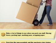 Safeguarding Your Stuff